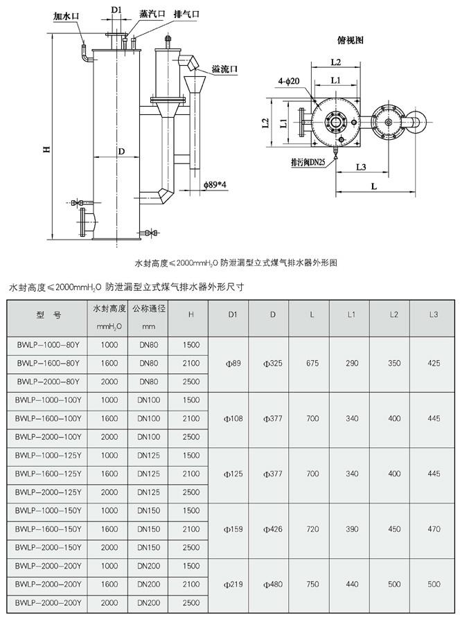 防泄漏立式煤气排水器